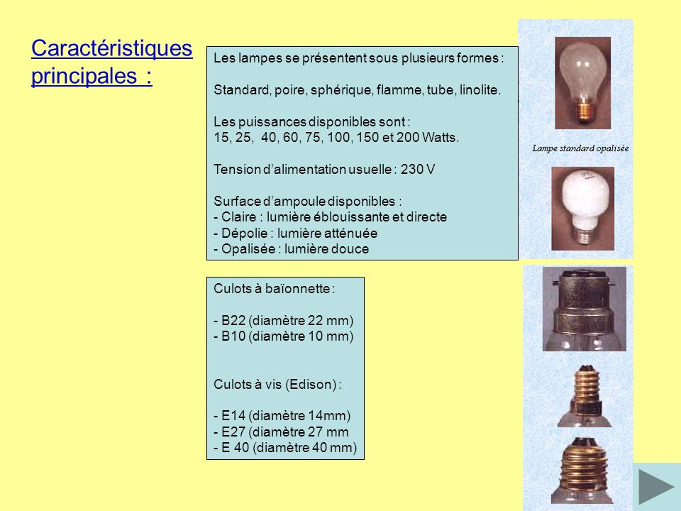 Lampes allumées