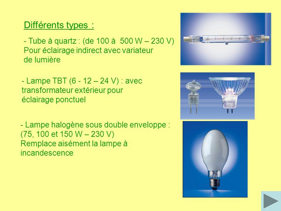 - Efficacité énergétique : Exemple : Les plusLes moins - Longue durée de vie.