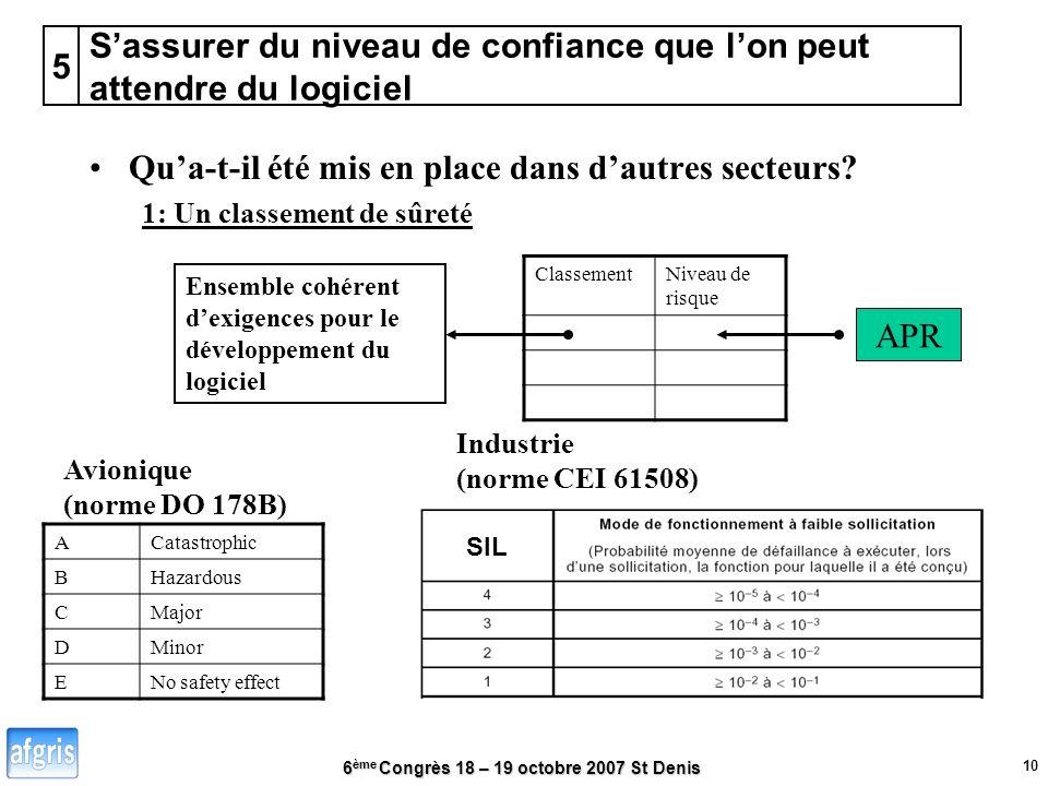 6 ème Congrès 18 – 19 octobre 2007 St Denis 10 Sassurer du niveau de confiance que lon peut attendre du logiciel 5 Qua-t-il été mis en place dans dautres secteurs.