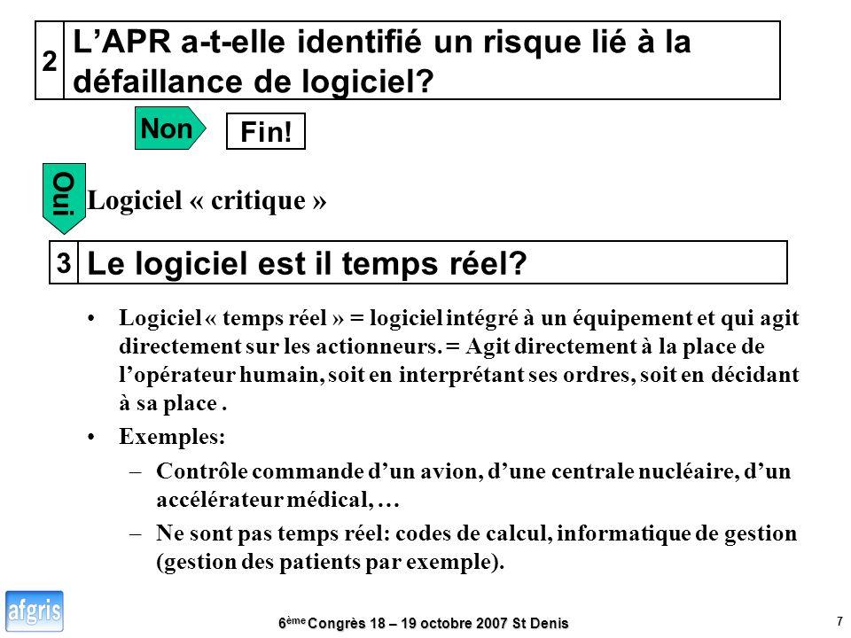 6 ème Congrès 18 – 19 octobre 2007 St Denis 7 LAPR a-t-elle identifié un risque lié à la défaillance de logiciel.
