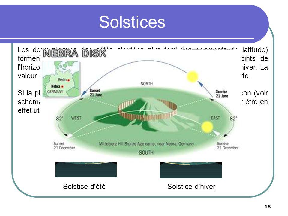 18 Solstices Les deux plaques des côtés ajoutées plus tard (les segments de latitude) forment un angle de 82 degrés représentant l'écart entre les poi