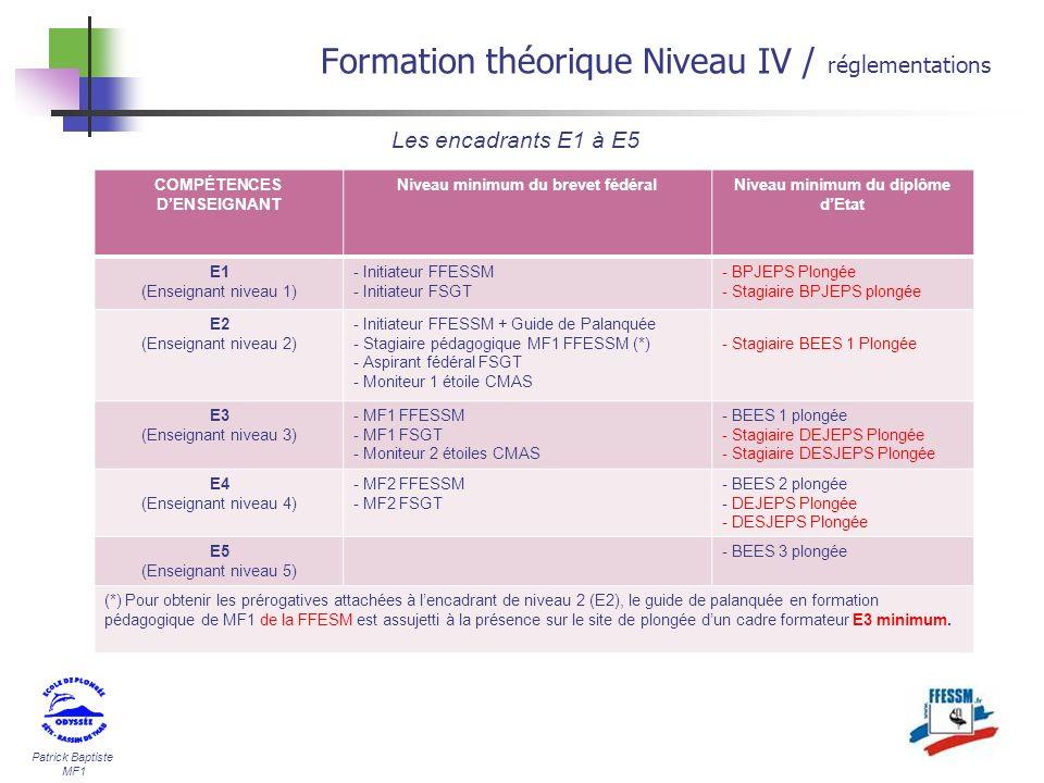 Patrick Baptiste MF1 Formation théorique Niveau IV / réglementations Les encadrants E1 à E5 COMPÉTENCES DENSEIGNANT Niveau minimum du brevet fédéral N