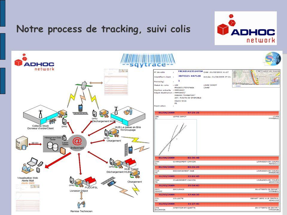 Notre process de tracking, suivi colis