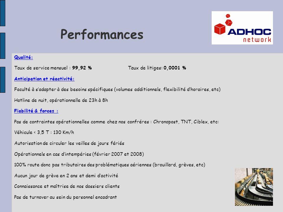 Performances Qualité: Taux de service mensuel : 99,92 % Taux de litiges: 0,0001 % Anticipation et réactivité: Faculté à sadapter à des besoins spécifi