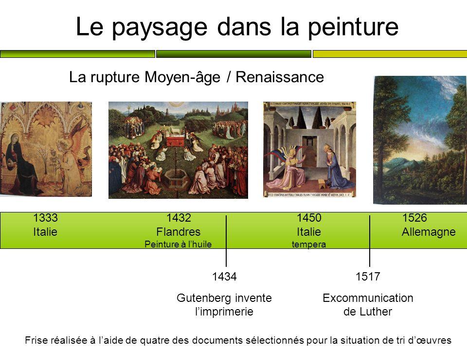 Le paysage dans la peinture La rupture Moyen-âge / Renaissance 1333 Italie 1450 Italie tempera 1432 Flandres Peinture à lhuile 1526 Allemagne 1517 Exc