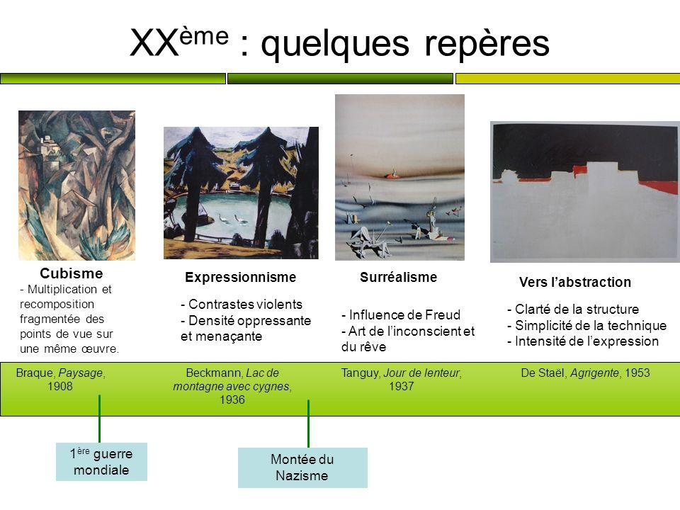 XX ème : quelques repères Cubisme - Multiplication et recomposition fragmentée des points de vue sur une même œuvre. ExpressionnismeSurréalisme Vers l