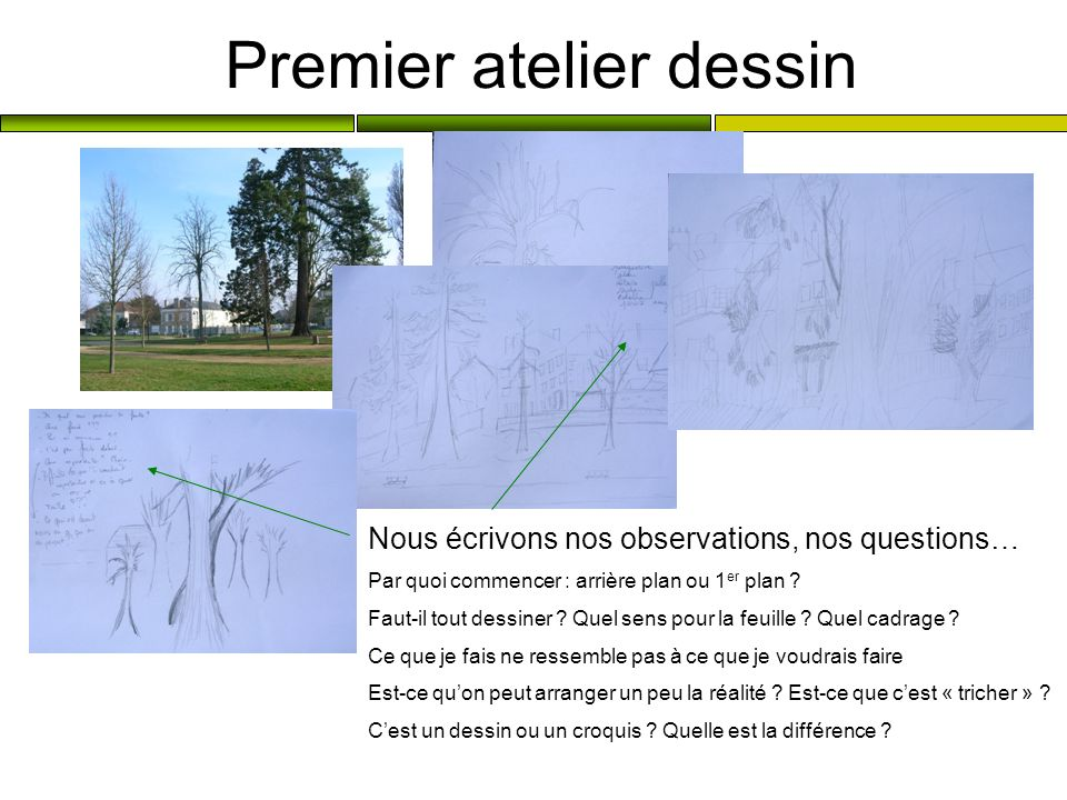 Premier atelier dessin Nous écrivons nos observations, nos questions… Par quoi commencer : arrière plan ou 1 er plan ? Faut-il tout dessiner ? Quel se
