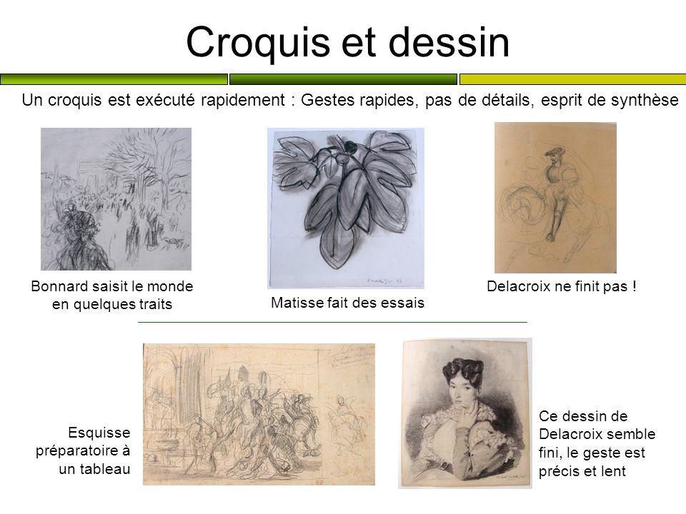 Croquis et dessin Un croquis est exécuté rapidement : Gestes rapides, pas de détails, esprit de synthèse Bonnard saisit le monde en quelques traits Ma