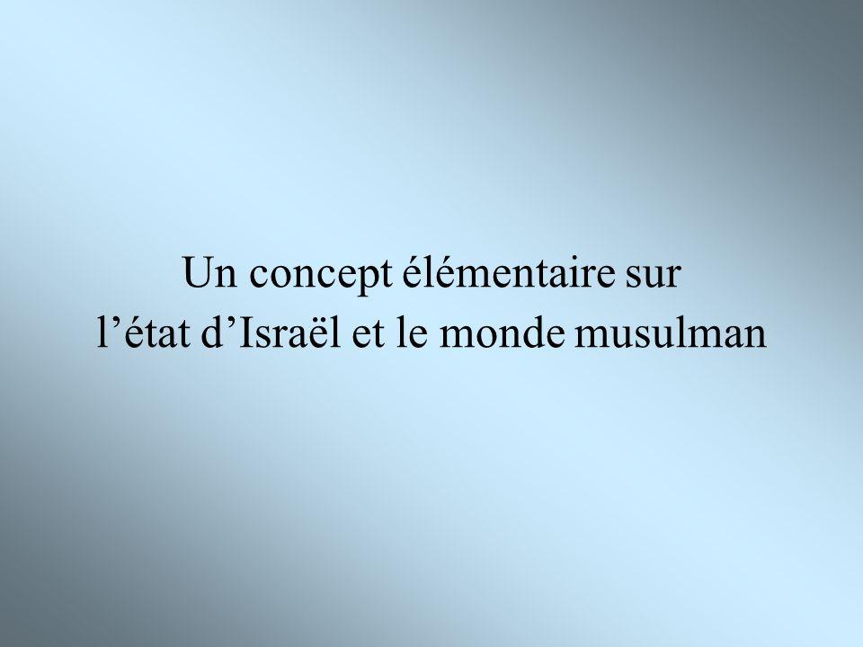 Un concept élémentaire sur létat dIsraël et le monde musulman