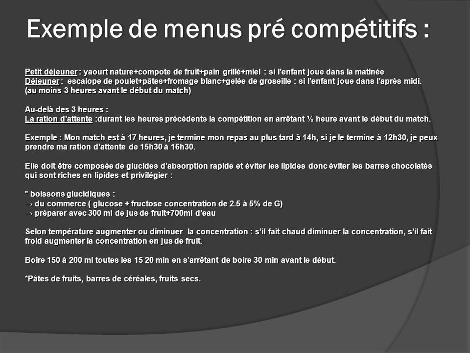 Exemple de menus pré compétitifs :Exemple de menus pré compétitifs : Petit déjeuner : yaourt nature+compote de fruit+pain grillé+miel : si lenfant jou