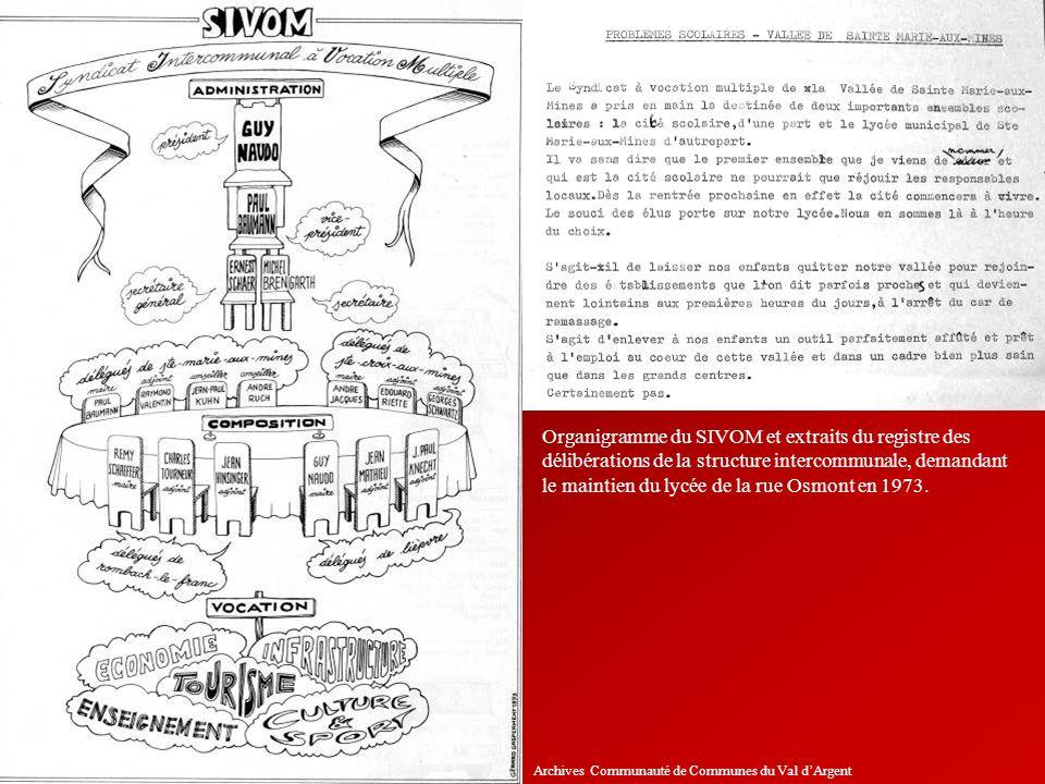 Organigramme du SIVOM et extraits du registre des délibérations de la structure intercommunale, demandant le maintien du lycée de la rue Osmont en 197