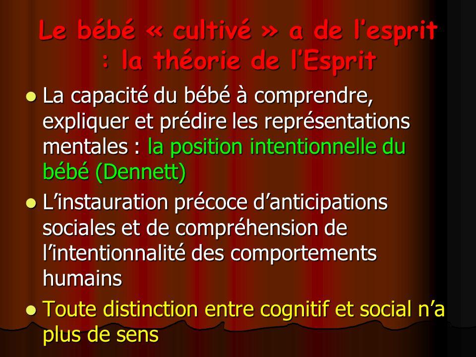 Le bébé « cultivé » a de lesprit : la théorie de lEsprit La capacité du bébé à comprendre, expliquer et prédire les représentations mentales : la position intentionnelle du bébé (Dennett) La capacité du bébé à comprendre, expliquer et prédire les représentations mentales : la position intentionnelle du bébé (Dennett) Linstauration précoce danticipations sociales et de compréhension de lintentionnalité des comportements humains Linstauration précoce danticipations sociales et de compréhension de lintentionnalité des comportements humains Toute distinction entre cognitif et social na plus de sens Toute distinction entre cognitif et social na plus de sens