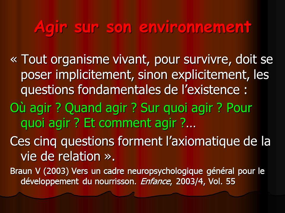 Agir sur son environnement « Tout organisme vivant, pour survivre, doit se poser implicitement, sinon explicitement, les questions fondamentales de lexistence : Où agir .