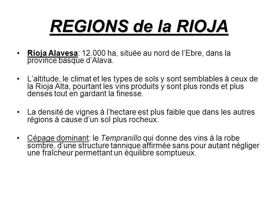 REGIONS de la RIOJA Rioja AlavesaRioja Alavesa: 12.000 ha, située au nord de lEbre, dans la province basque dAlava.