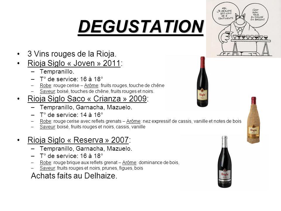 DEGUSTATION 3 Vins rouges de la Rioja.Rioja Siglo « Joven » 2011: –Tempranillo.
