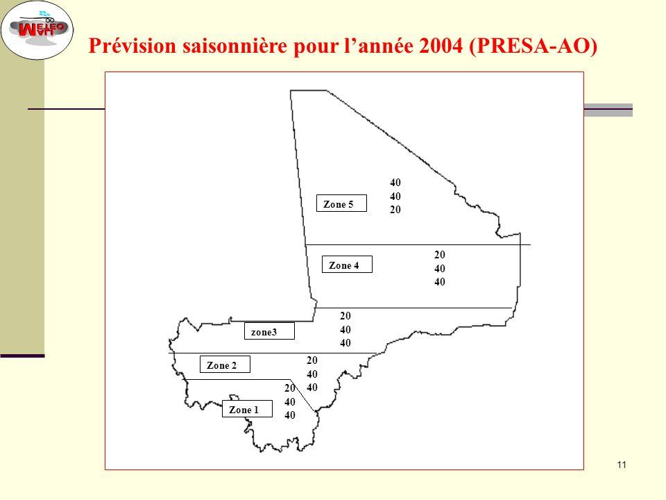 10 PREVISION SAISONNIERE DES PLUIES JAS 2004 AU MALI Sur la base des données SST reçues de lACMAD, les résultats de la prévision saisonnière des pluie