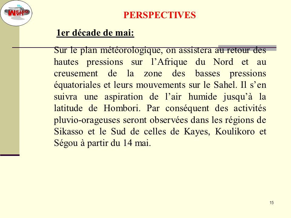 14 1er décade de mai: Ainsi au début du mois des pluies importantes par endroits ont été enregistrées dans les régions de Koulikoro, Sikasso, Ségou et