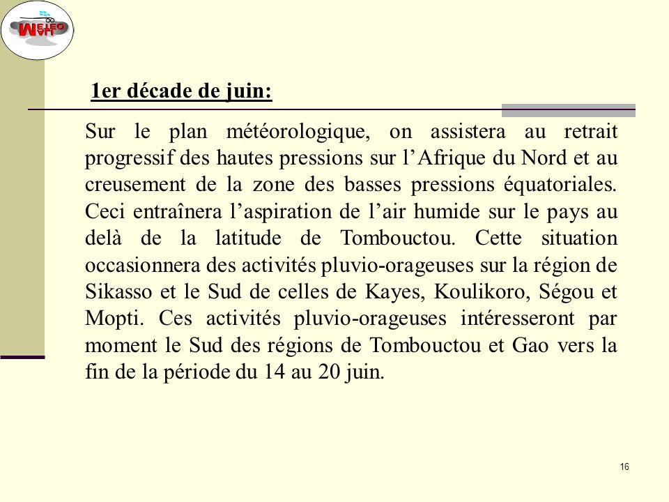 15 PERSPECTIVES 1er décade de mai: Sur le plan météorologique, on assistera au retour des hautes pressions sur lAfrique du Nord et au creusement de la