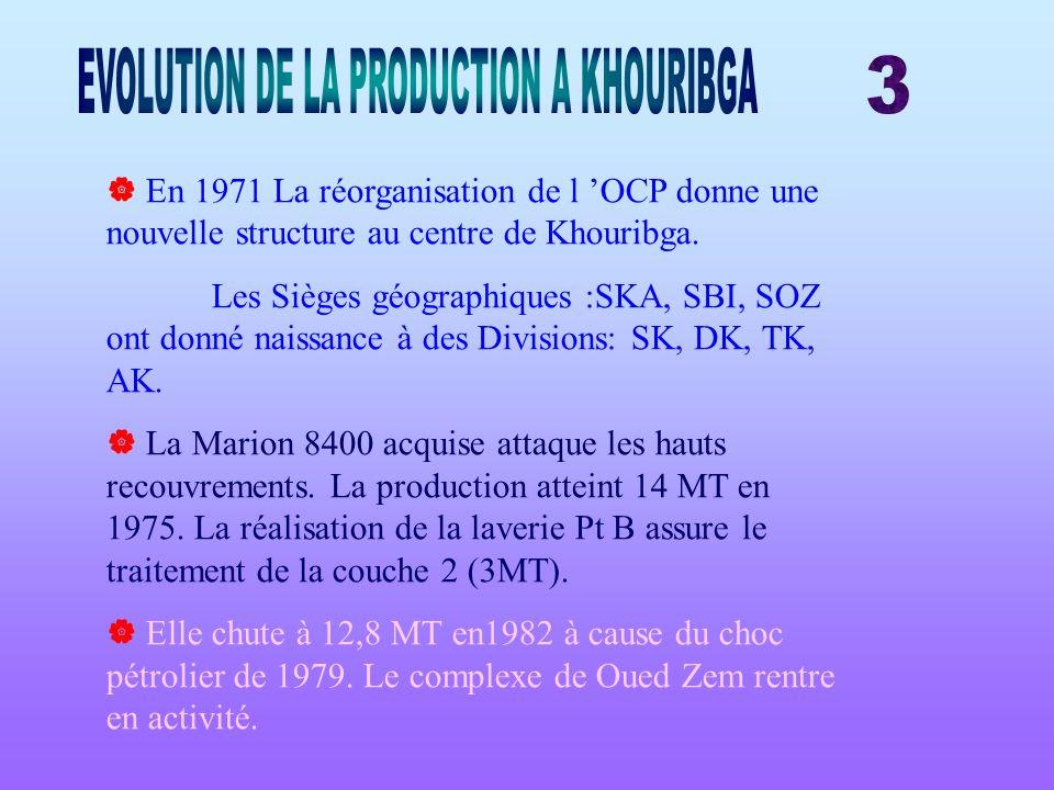 En 1971 La réorganisation de l OCP donne une nouvelle structure au centre de Khouribga. Les Sièges géographiques :SKA, SBI, SOZ ont donné naissance à