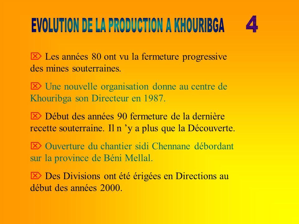 Les années 80 ont vu la fermeture progressive des mines souterraines. Une nouvelle organisation donne au centre de Khouribga son Directeur en 1987. Dé