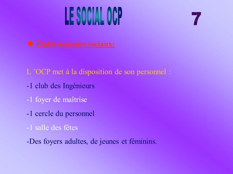 Établissements sociaux: L OCP met à la disposition de son personnel : -1 club des Ingénieurs -1 foyer de maîtrise -1 cercle du personnel -1 salle des
