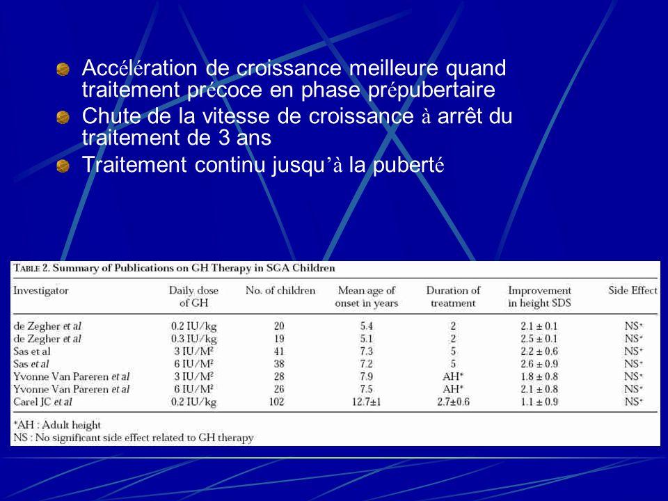 Acc é l é ration de croissance meilleure quand traitement pr é coce en phase pr é pubertaire Chute de la vitesse de croissance à arrêt du traitement de 3 ans Traitement continu jusqu à la pubert é