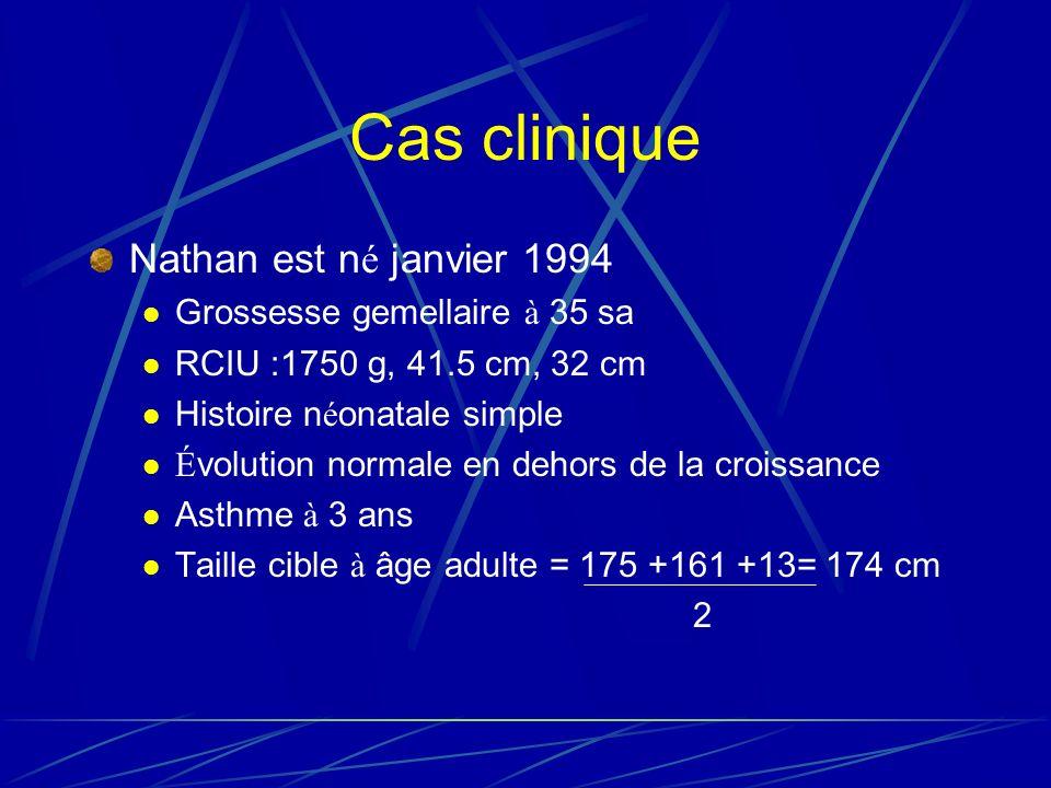 Cas clinique Nathan est n é janvier 1994 Grossesse gemellaire à 35 sa RCIU :1750 g, 41.5 cm, 32 cm Histoire n é onatale simple É volution normale en dehors de la croissance Asthme à 3 ans Taille cible à âge adulte = 175 +161 +13= 174 cm 2