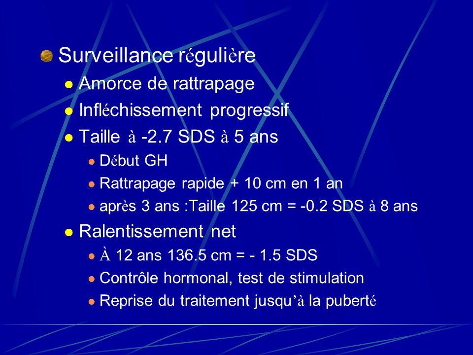 Surveillance r é guli è re Amorce de rattrapage Infl é chissement progressif Taille à -2.7 SDS à 5 ans D é but GH Rattrapage rapide + 10 cm en 1 an apr è s 3 ans :Taille 125 cm = -0.2 SDS à 8 ans Ralentissement net À 12 ans 136.5 cm = - 1.5 SDS Contrôle hormonal, test de stimulation Reprise du traitement jusqu à la pubert é