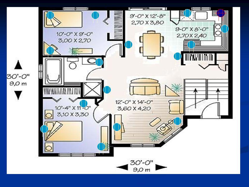 26-744-1), 4) et 5)a)-b)-c) et 6) 1) Il ne doit y avoir quun seul point de raccord pour lalimentation des appareils chauffants électriques et des appa