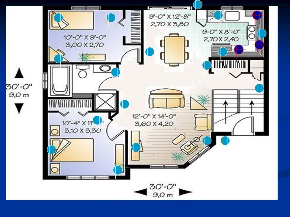 26-712-b) b) il doit y avoir au moins une prise de courant double dans chaque espace comme un balcon ou une loggia ou un porche qui nest pas classé co