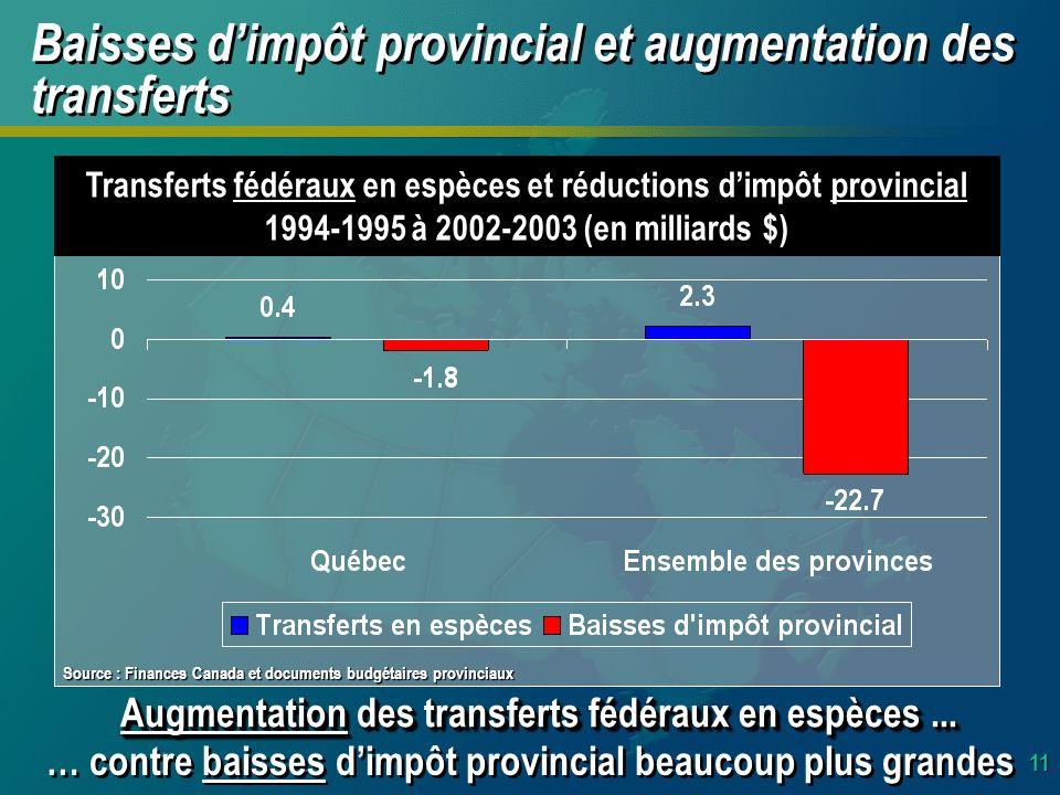 11 Augmentation des transferts fédéraux en espèces...