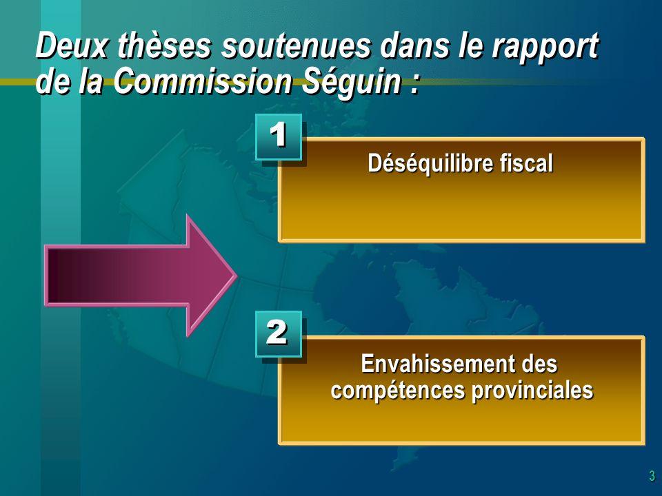 3 Déséquilibre fiscal Envahissement des compétences provinciales 1 1 Deux thèses soutenues dans le rapport de la Commission Séguin : 2 2