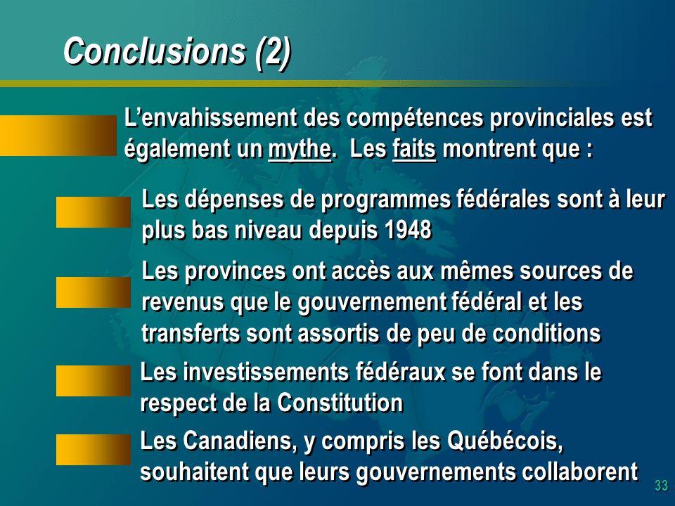 33 Conclusions (2) Lenvahissement des compétences provinciales est également un mythe.