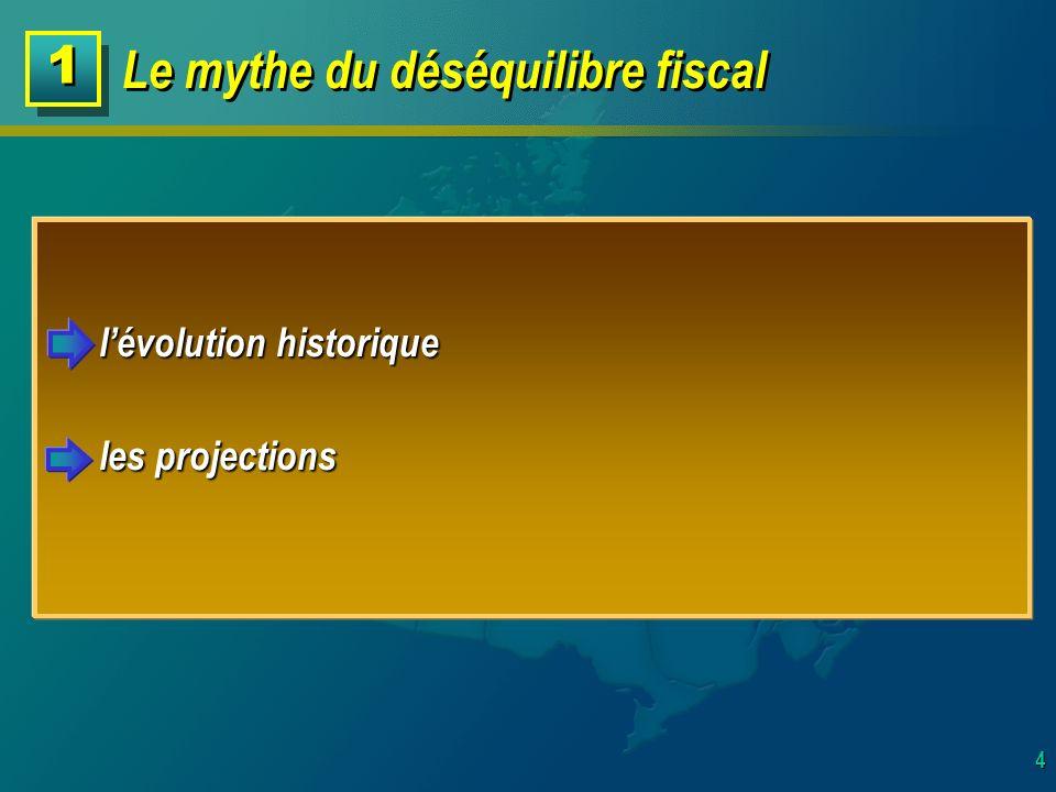 4 lévolution historique les projections Le mythe du déséquilibre fiscal 1 1