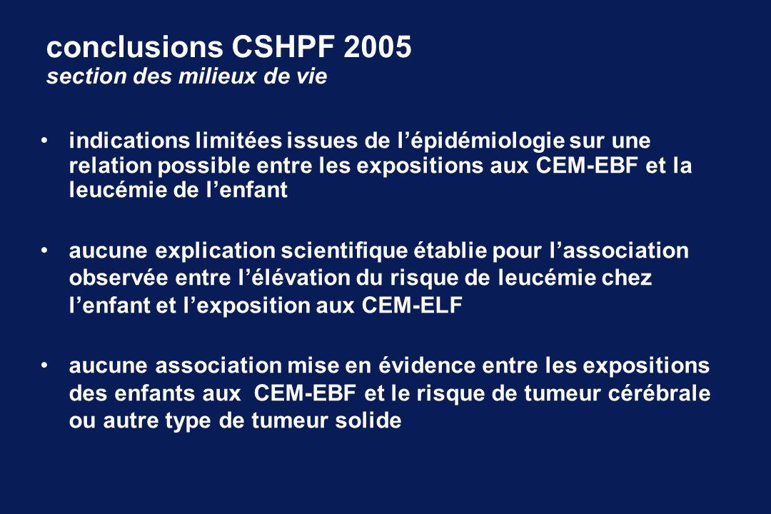 conclusions CSHPF 2005 section des milieux de vie indications limitées issues de lépidémiologie sur une relation possible entre les expositions aux CE