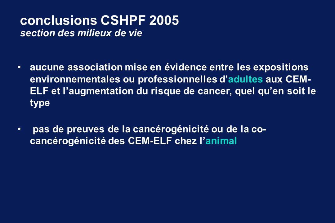 aucune association mise en évidence entre les expositions environnementales ou professionnelles dadultes aux CEM- ELF et laugmentation du risque de cancer, quel quen soit le type pas de preuves de la cancérogénicité ou de la co- cancérogénicité des CEM-ELF chez lanimal conclusions CSHPF 2005 section des milieux de vie