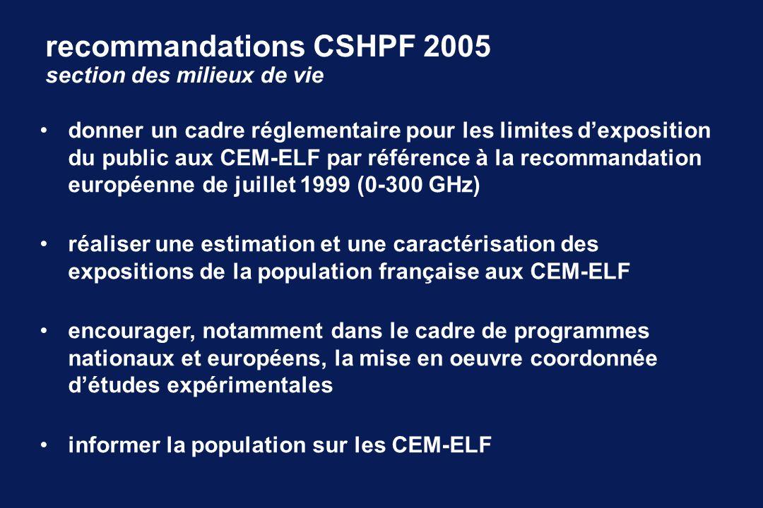 donner un cadre réglementaire pour les limites dexposition du public aux CEM-ELF par référence à la recommandation européenne de juillet 1999 (0-300 GHz) réaliser une estimation et une caractérisation des expositions de la population française aux CEM-ELF encourager, notamment dans le cadre de programmes nationaux et européens, la mise en oeuvre coordonnée détudes expérimentales informer la population sur les CEM-ELF recommandations CSHPF 2005 section des milieux de vie