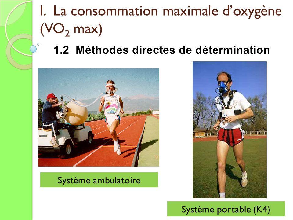 I. La consommation maximale doxygène (VO 2 max) 1.2 Méthodes directes de détermination Système ambulatoire Système portable (K4)