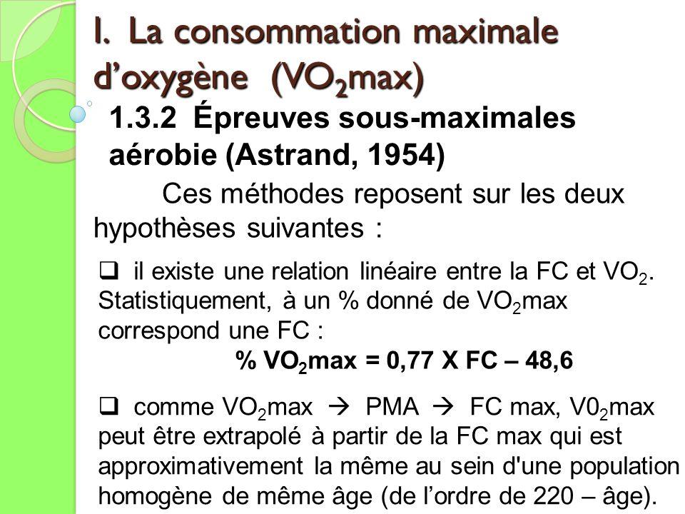 I. La consommation maximale doxygène (VO 2 max) 1.3.2 Épreuves sous-maximales aérobie (Astrand, 1954) Ces méthodes reposent sur les deux hypothèses su