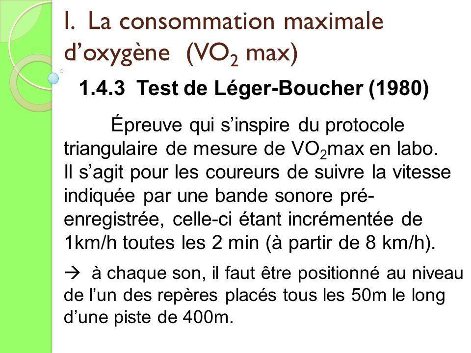 I. La consommation maximale doxygène (VO 2 max) 1.4.3 Test de Léger-Boucher (1980) Épreuve qui sinspire du protocole triangulaire de mesure de VO 2 ma