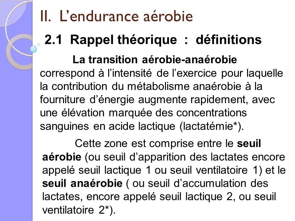 II. Lendurance aérobie 2.1 Rappel théorique : définitions La transition aérobie-anaérobie correspond à lintensité de lexercice pour laquelle la contri