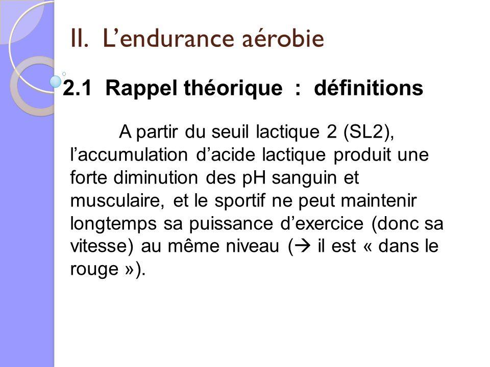 II. Lendurance aérobie 2.1 Rappel théorique : définitions A partir du seuil lactique 2 (SL2), laccumulation dacide lactique produit une forte diminuti