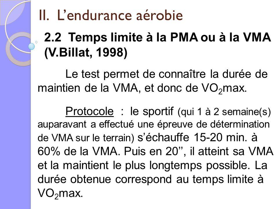II. Lendurance aérobie 2.2 Temps limite à la PMA ou à la VMA (V.Billat, 1998) Le test permet de connaître la durée de maintien de la VMA, et donc de V