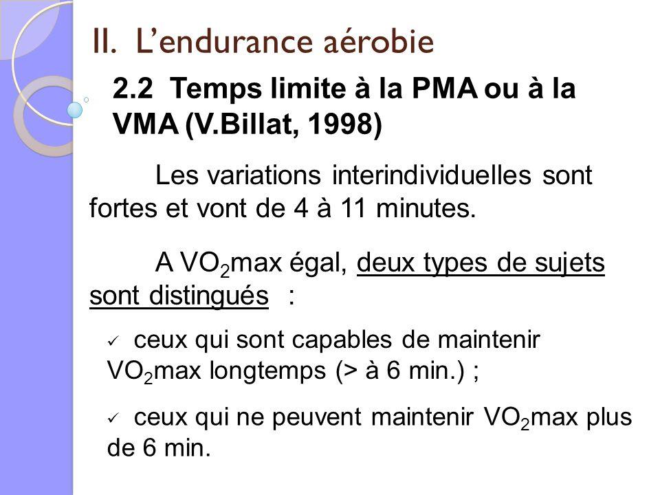 II. Lendurance aérobie 2.2 Temps limite à la PMA ou à la VMA (V.Billat, 1998) Les variations interindividuelles sont fortes et vont de 4 à 11 minutes.