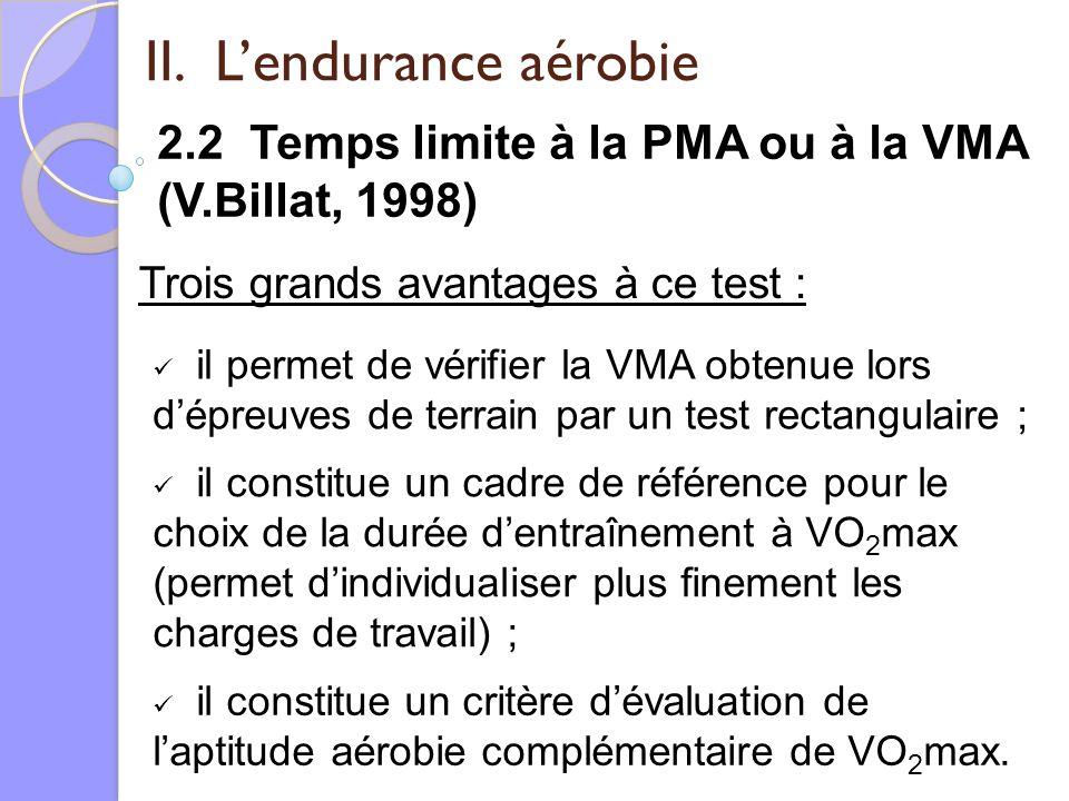II. Lendurance aérobie 2.2 Temps limite à la PMA ou à la VMA (V.Billat, 1998) Trois grands avantages à ce test : il permet de vérifier la VMA obtenue