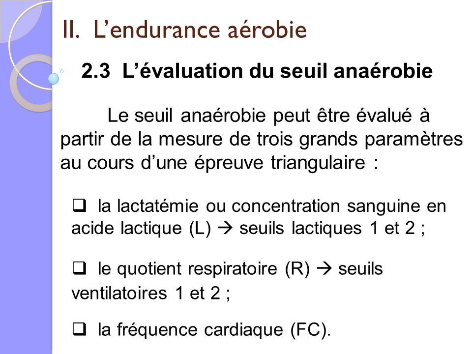II. Lendurance aérobie 2.3 Lévaluation du seuil anaérobie Le seuil anaérobie peut être évalué à partir de la mesure de trois grands paramètres au cour