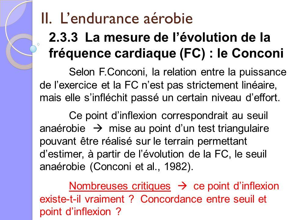 II. Lendurance aérobie 2.3.3 La mesure de lévolution de la fréquence cardiaque (FC) : le Conconi Selon F.Conconi, la relation entre la puissance de le