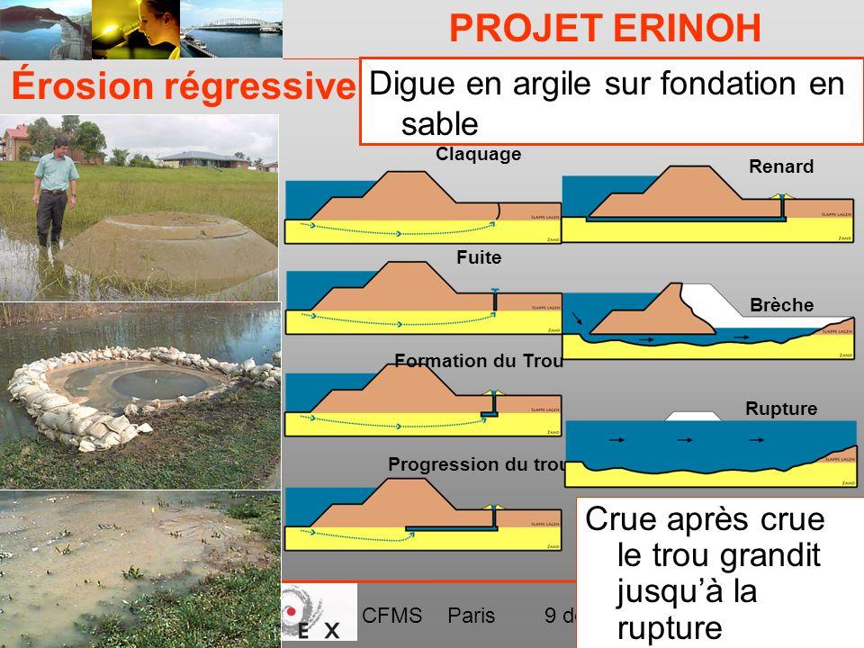 PROJET ERINOH CFMS Paris 9 décembre 09 J-J Fry Érosion régressive Crue après crue le trou grandit jusquà la rupture Digue en argile sur fondation en s