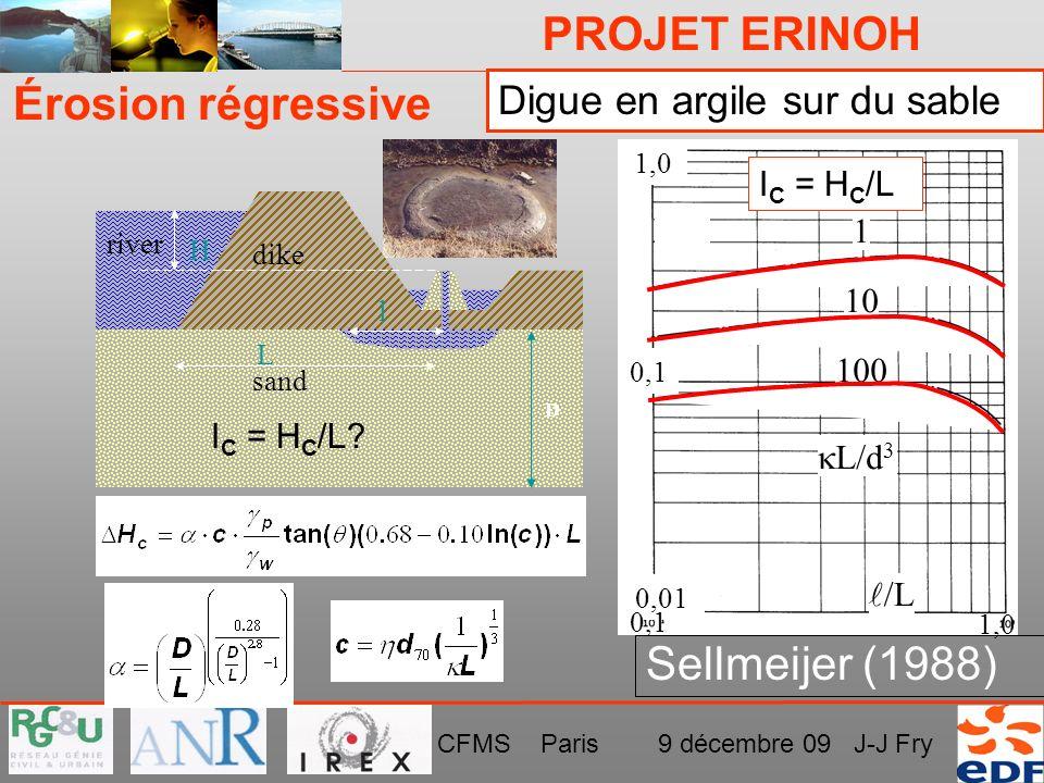 PROJET ERINOH CFMS Paris 9 décembre 09 J-J Fry Sellmeijer (1988) dike sand river 100 1 10 L/d 3 H/L /L 0,1 1,0 0,01 0,1 1,0 l L H D Érosion régressive