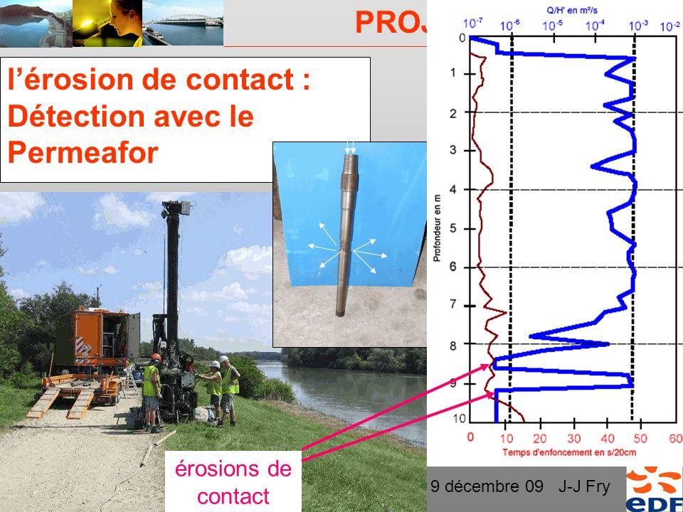 PROJET ERINOH CFMS Paris 9 décembre 09 J-J Fry lérosion de contact : Détection avec le Permeafor érosions de contact